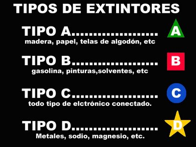 EXTINTORES DE INCENDIO EM CAMPOS DOS GOYTACAZES - EXTINCENDIO