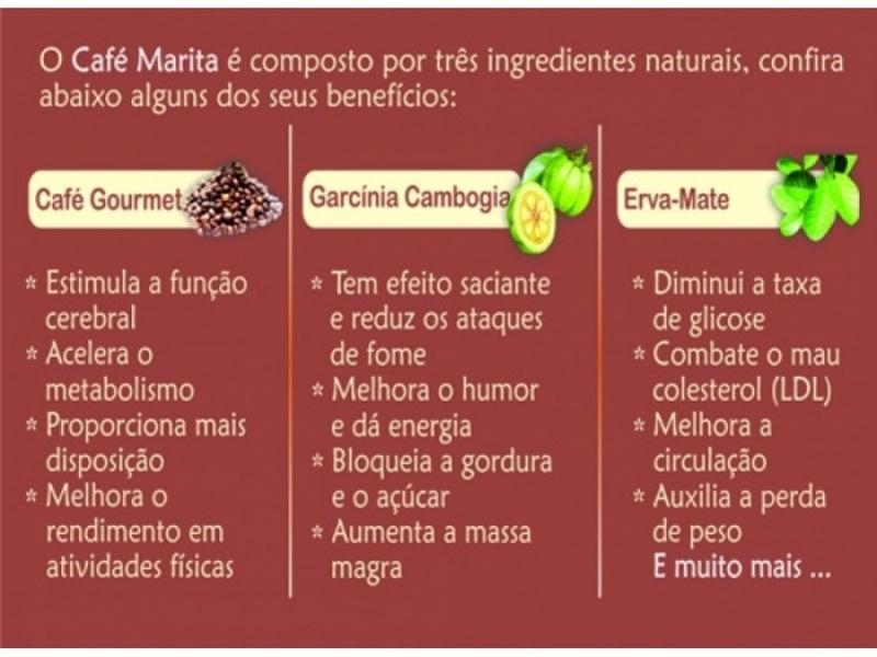 DISTRIBUIDOR DO CAFÉ MARITA EM UBERLÂNDIA