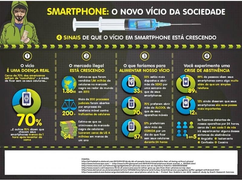 CURSO DE MANUTENÇÃO EM SMARTPHONES NO RIO DE JANEIRO - RJ