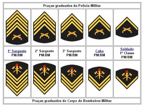 FARDAS MILITARES COTURNOS EM CAMPOS DOS GOYTACAZES - ESPACO MILITAR